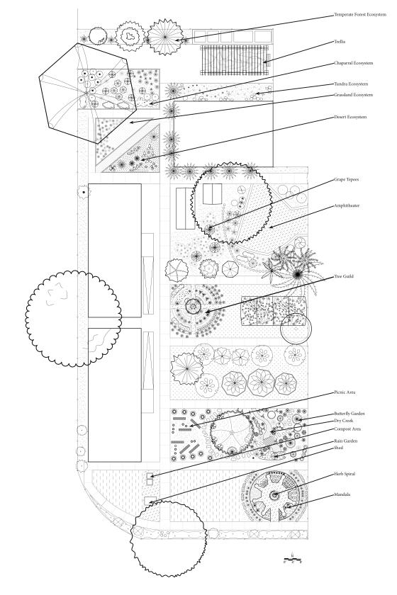 Demonstration Garden Design-Review
